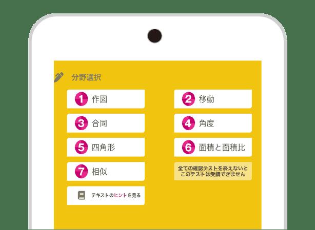 学習したいテキストを選択すると、分野一覧が表示されます。