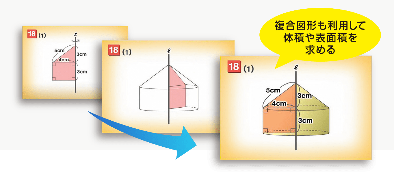 複合図形も利用して体積や表面積を求める